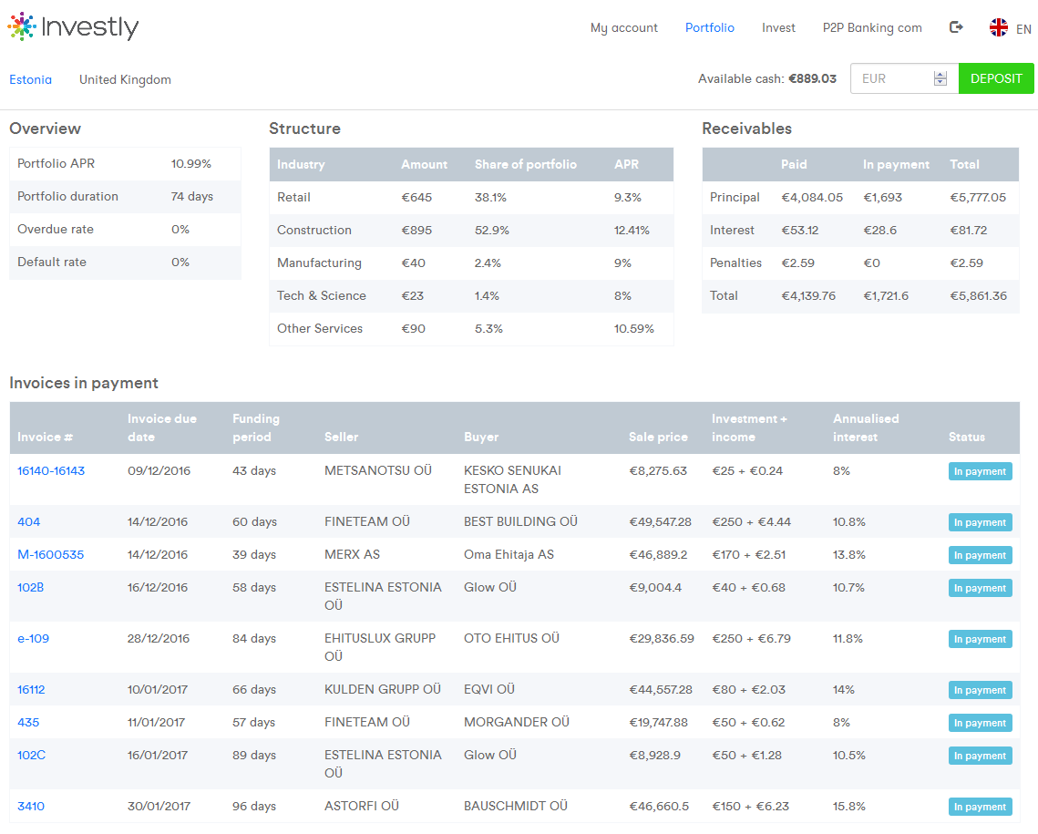 Investly New Dashboard