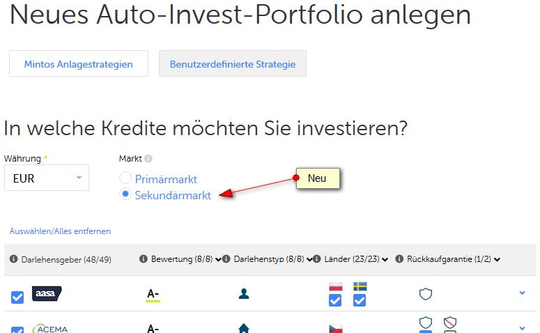 Mintos Auto Invest Sekundärmarkt